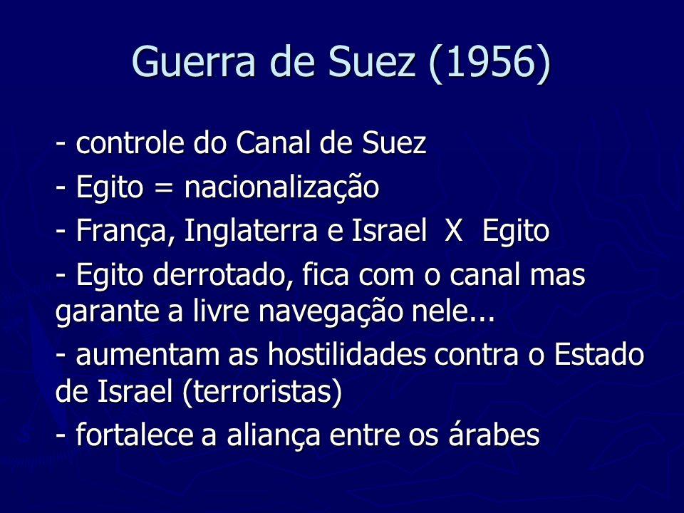 Guerra de Suez (1956) - controle do Canal de Suez