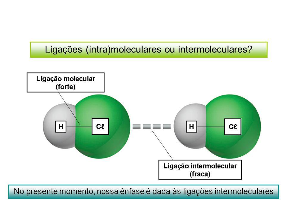 Ligações (intra)moleculares ou intermoleculares