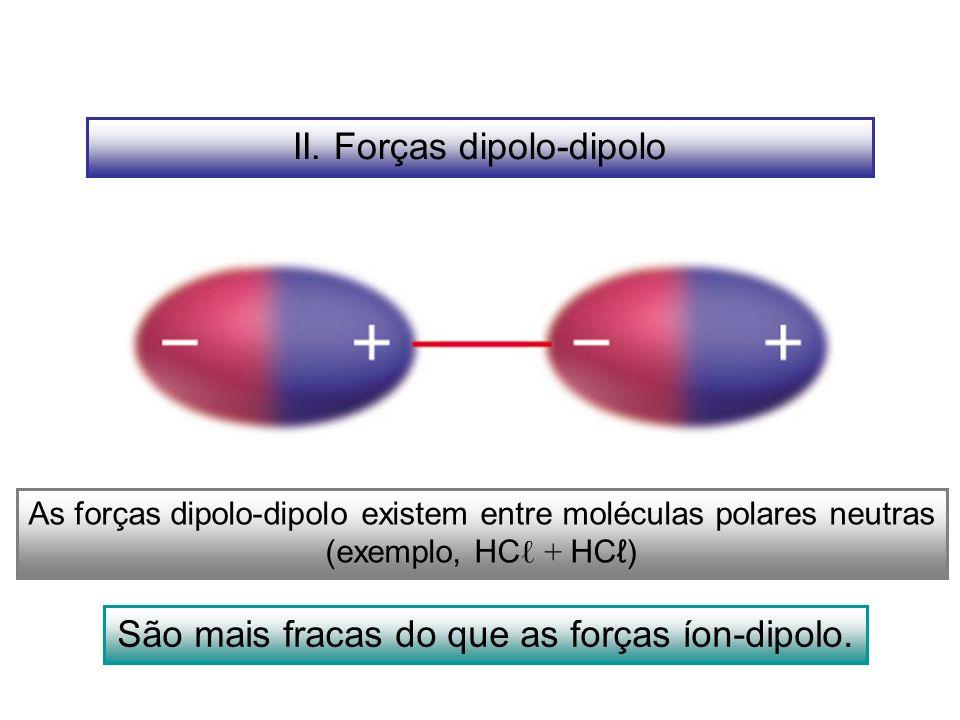 II. Forças dipolo-dipolo