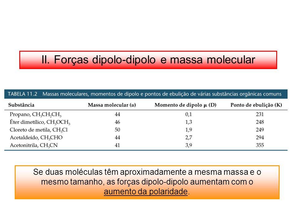 II. Forças dipolo-dipolo e massa molecular