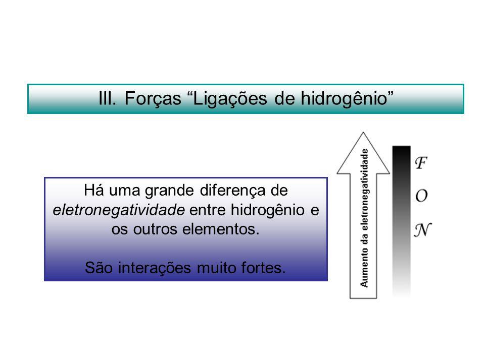 III. Forças Ligações de hidrogênio