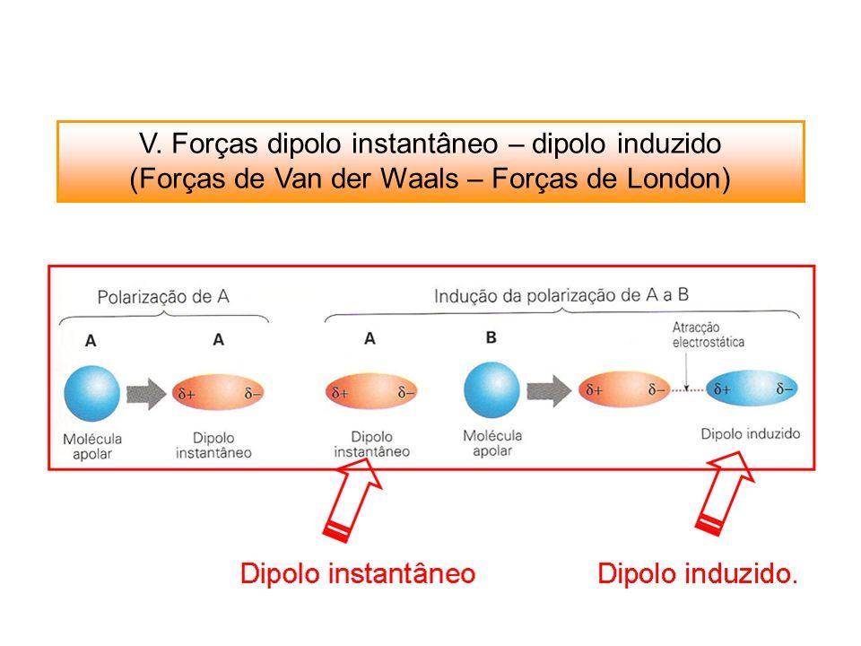 V. Forças dipolo instantâneo – dipolo induzido