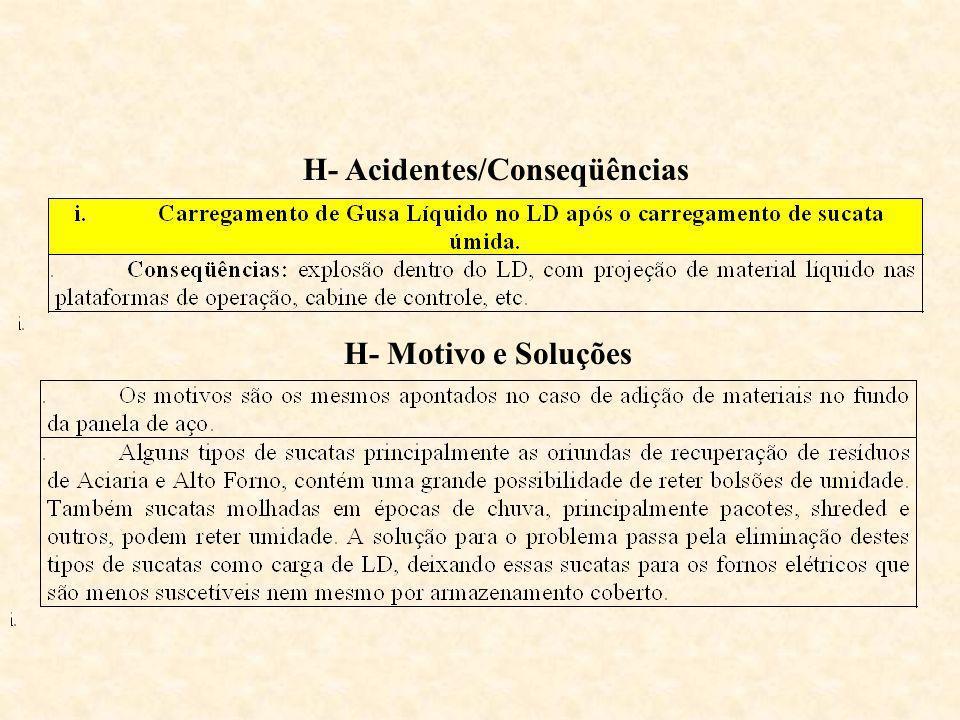 H- Acidentes/Conseqüências