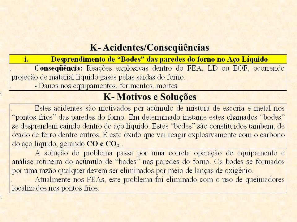 K- Acidentes/Conseqüências