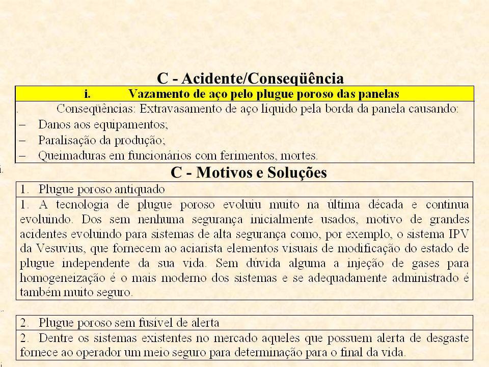 C - Acidente/Conseqüência