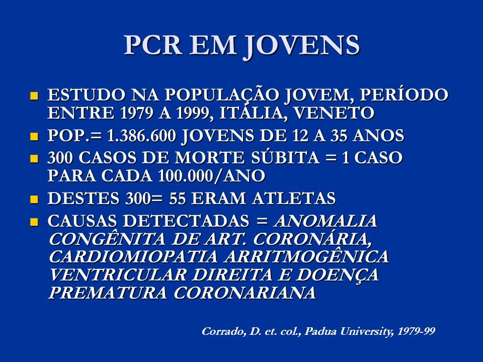 PCR EM JOVENS ESTUDO NA POPULAÇÃO JOVEM, PERÍODO ENTRE 1979 A 1999, ITÁLIA, VENETO. POP.= 1.386.600 JOVENS DE 12 A 35 ANOS.