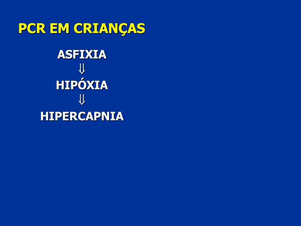 PCR EM CRIANÇAS ASFIXIA  HIPÓXIA HIPERCAPNIA