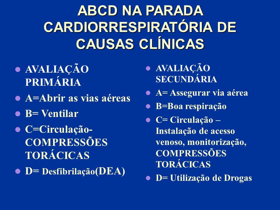 ABCD NA PARADA CARDIORRESPIRATÓRIA DE CAUSAS CLÍNICAS
