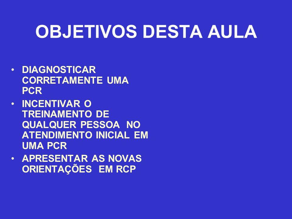OBJETIVOS DESTA AULA DIAGNOSTICAR CORRETAMENTE UMA PCR