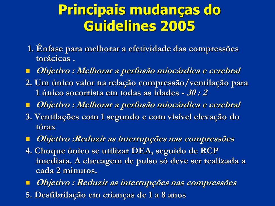 Principais mudanças do Guidelines 2005