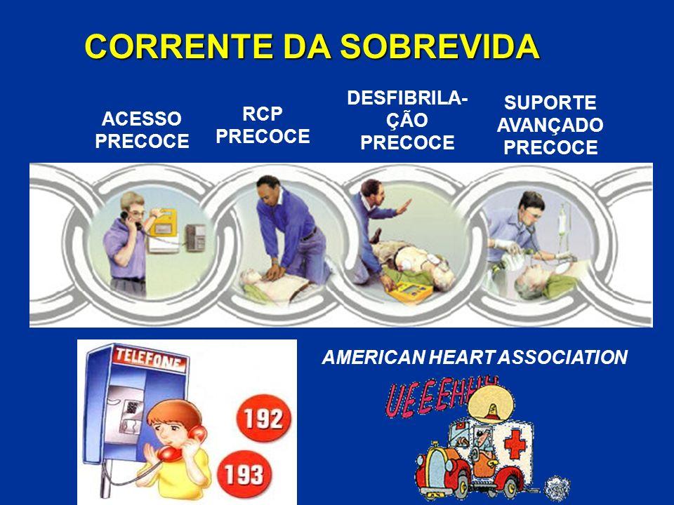 DESFIBRILA-ÇÃO PRECOCE SUPORTE AVANÇADO PRECOCE