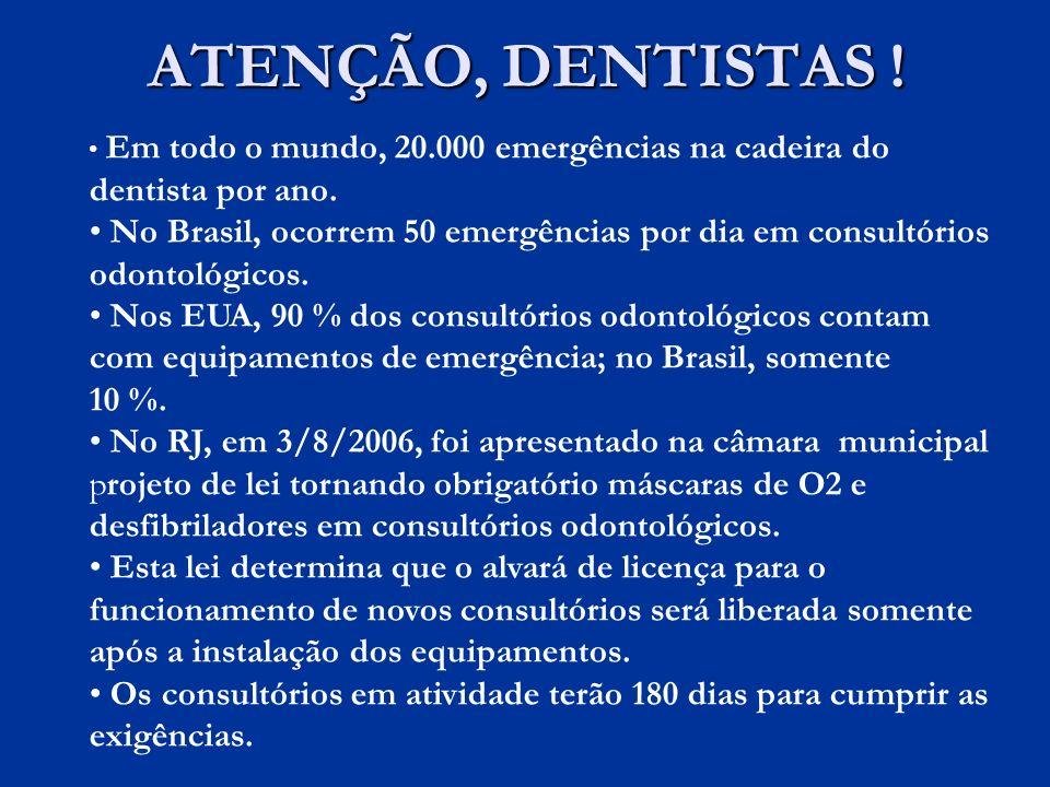 ATENÇÃO, DENTISTAS !Em todo o mundo, 20.000 emergências na cadeira do dentista por ano.