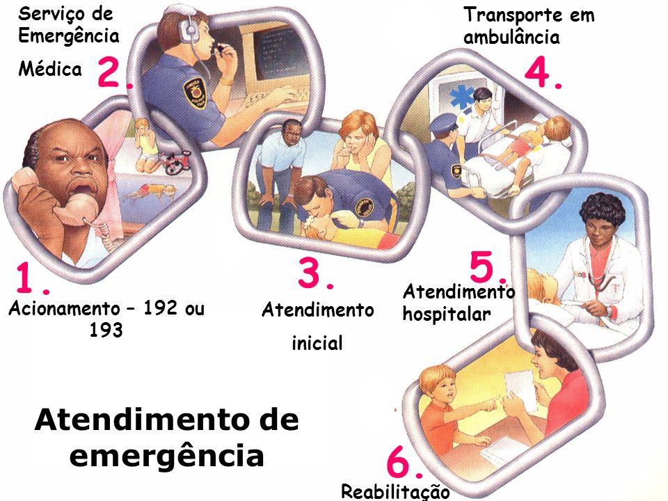 Atendimento de emergência