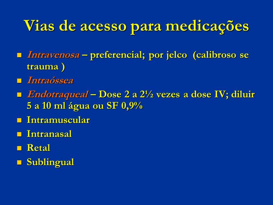Vias de acesso para medicações
