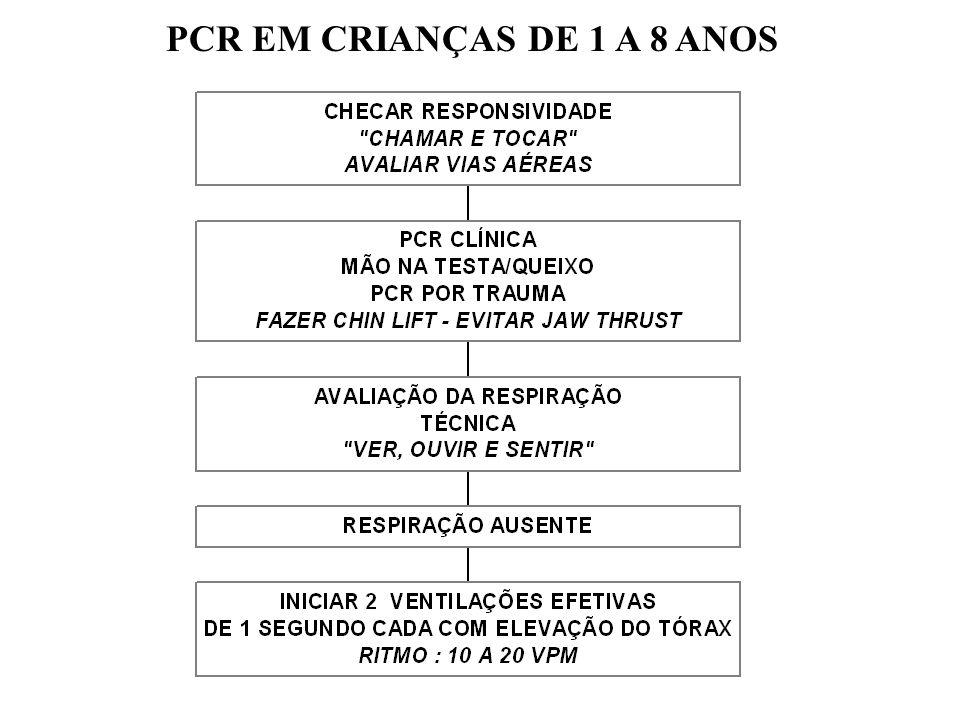 PCR EM CRIANÇAS DE 1 A 8 ANOS
