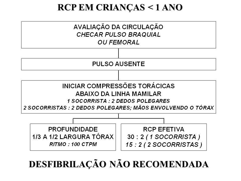 RCP EM CRIANÇAS < 1 ANO