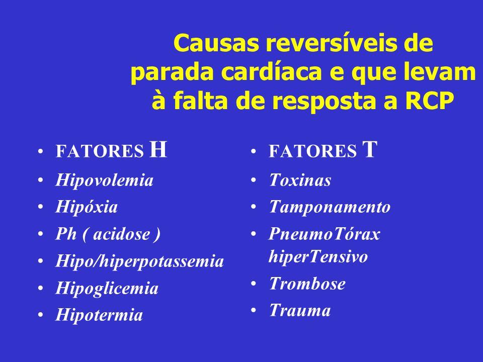 Causas reversíveis de parada cardíaca e que levam à falta de resposta a RCP