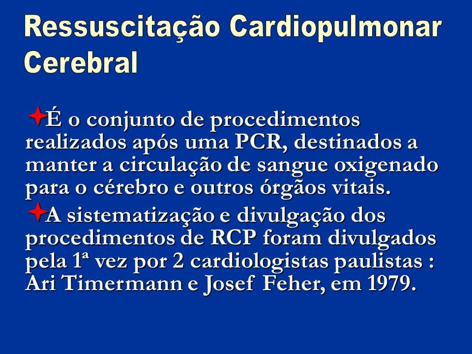 Ressuscitação Cardiopulmonar