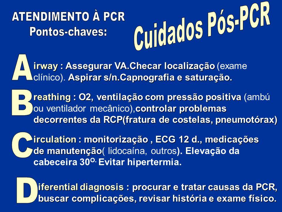 A B C D Cuidados Pós-PCR ATENDIMENTO À PCR Pontos-chaves: