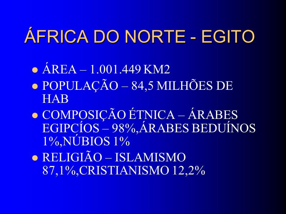 ÁFRICA DO NORTE - EGITO ÁREA – 1.001.449 KM2