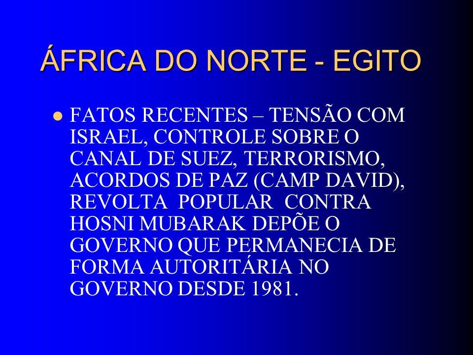 ÁFRICA DO NORTE - EGITO