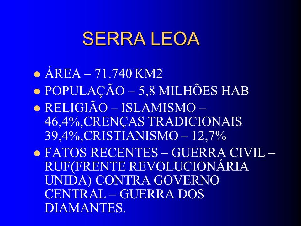 SERRA LEOA ÁREA – 71.740 KM2 POPULAÇÃO – 5,8 MILHÕES HAB
