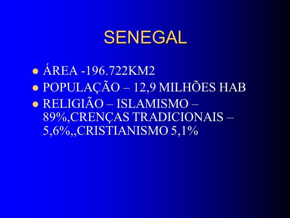 SENEGAL ÁREA -196.722KM2 POPULAÇÃO – 12,9 MILHÕES HAB