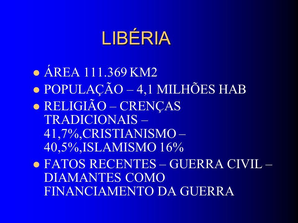 LIBÉRIA ÁREA 111.369 KM2 POPULAÇÃO – 4,1 MILHÕES HAB