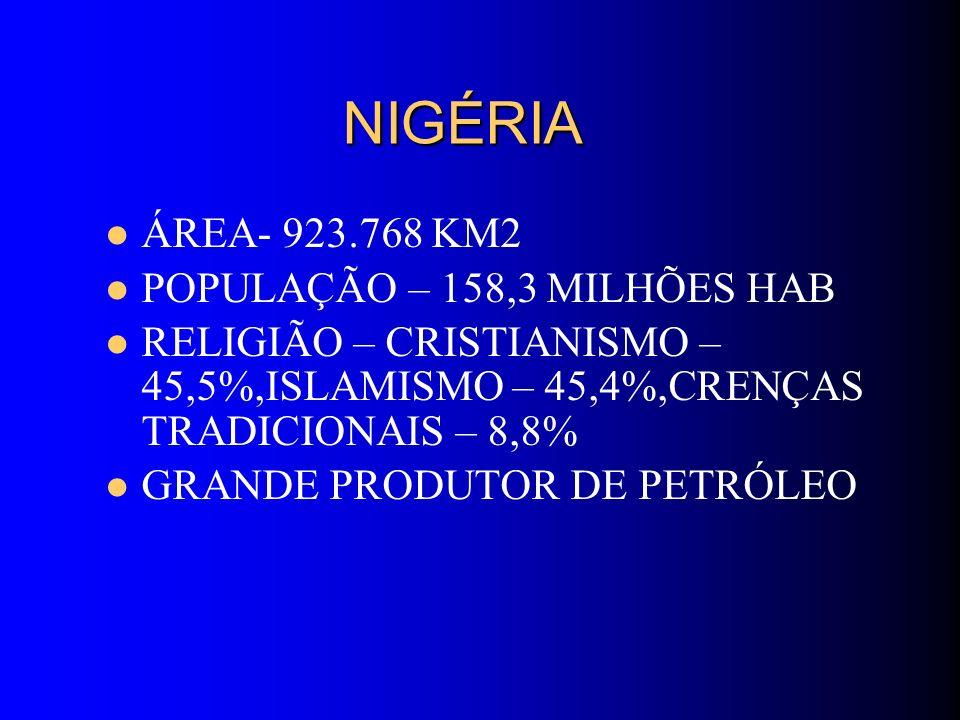 NIGÉRIA ÁREA- 923.768 KM2 POPULAÇÃO – 158,3 MILHÕES HAB