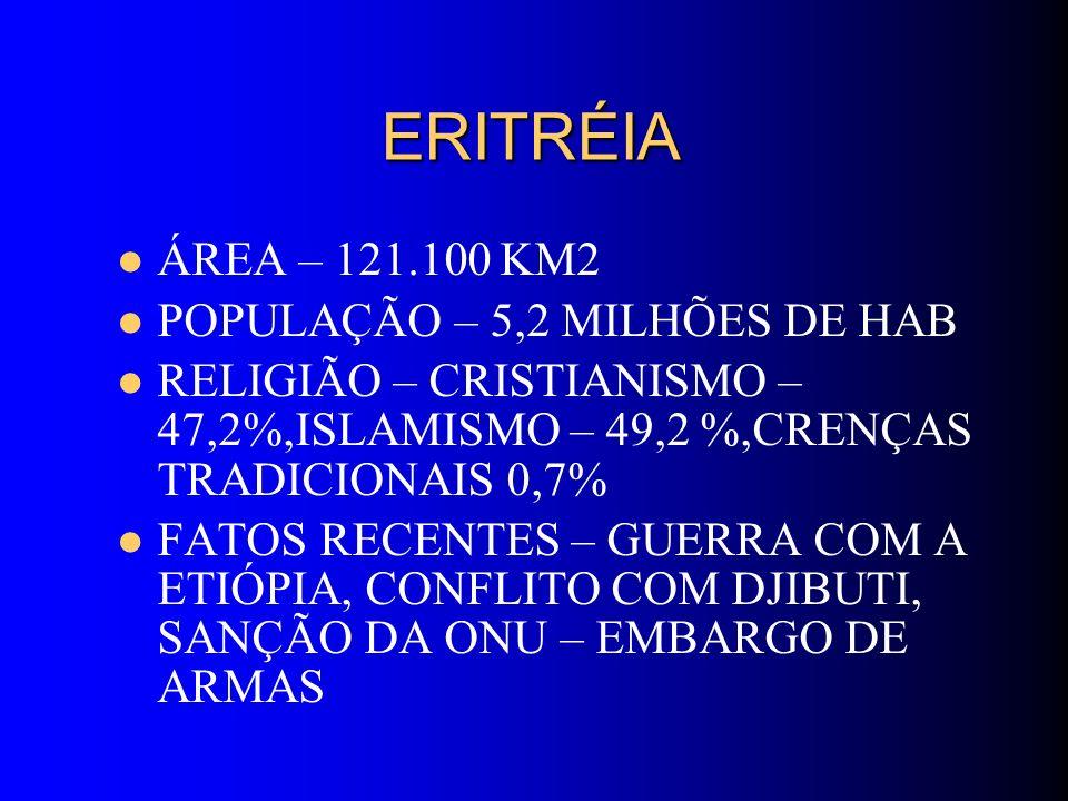 ERITRÉIA ÁREA – 121.100 KM2 POPULAÇÃO – 5,2 MILHÕES DE HAB