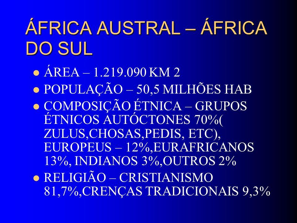 ÁFRICA AUSTRAL – ÁFRICA DO SUL