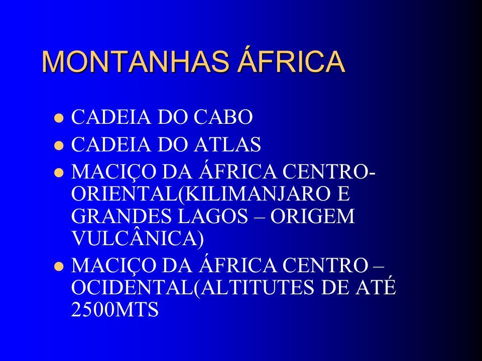 MONTANHAS ÁFRICA CADEIA DO CABO CADEIA DO ATLAS
