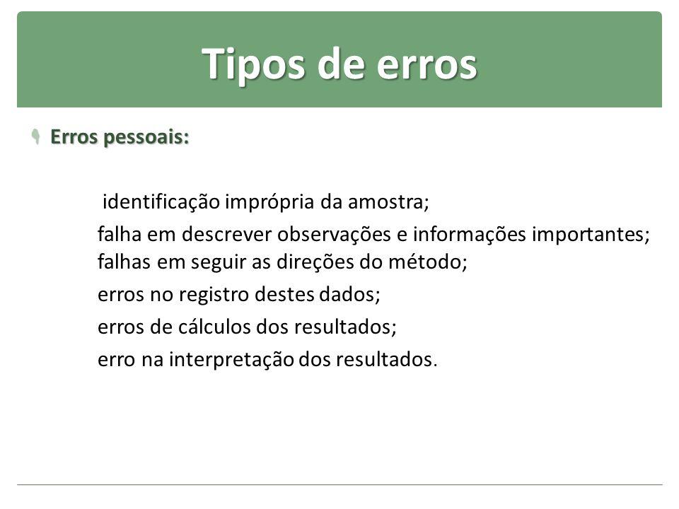 Tipos de erros Erros pessoais: identificação imprópria da amostra;