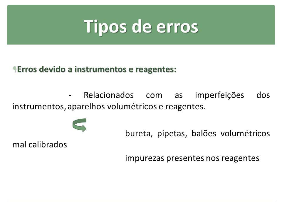 Tipos de erros Erros devido a instrumentos e reagentes: