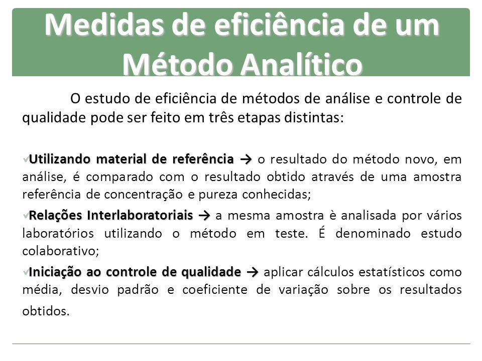 Medidas de eficiência de um Método Analítico