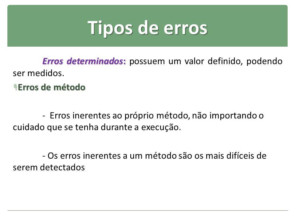 Tipos de erros Erros determinados: possuem um valor definido, podendo ser medidos. Erros de método.