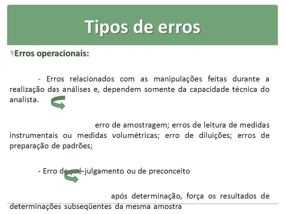 Tipos de erros Erros operacionais:
