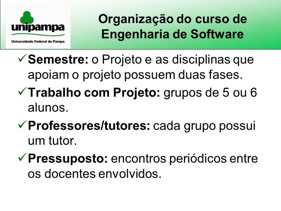 Organização do curso de Engenharia de Software