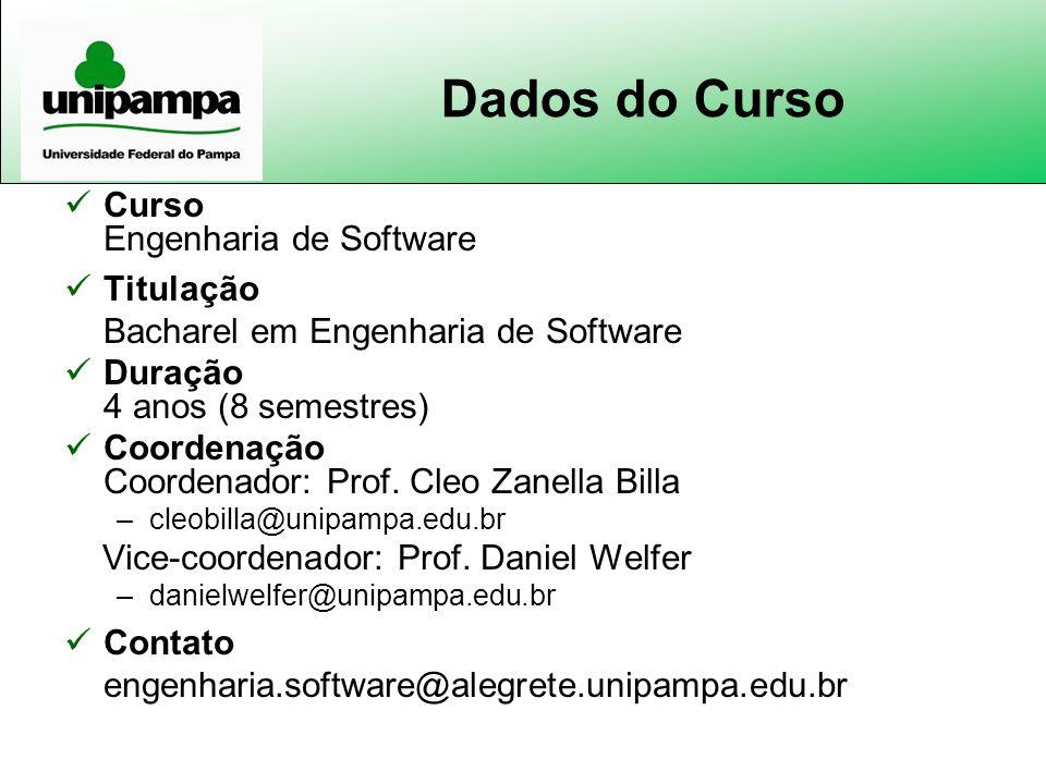 Dados do Curso Curso Engenharia de Software