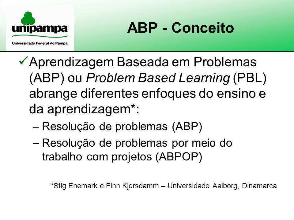 ABP - Conceito Aprendizagem Baseada em Problemas (ABP) ou Problem Based Learning (PBL) abrange diferentes enfoques do ensino e da aprendizagem*: