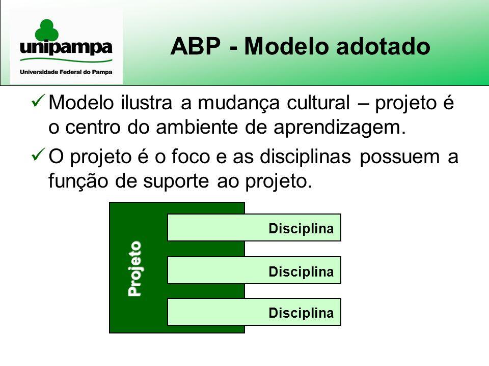 ABP - Modelo adotado Modelo ilustra a mudança cultural – projeto é o centro do ambiente de aprendizagem.