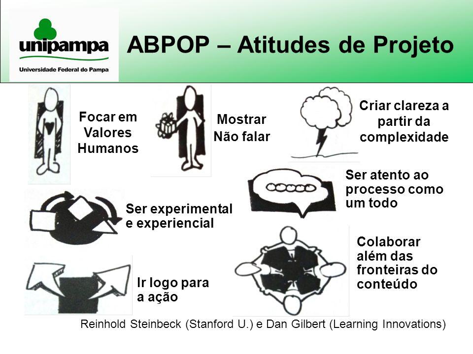 ABPOP – Atitudes de Projeto