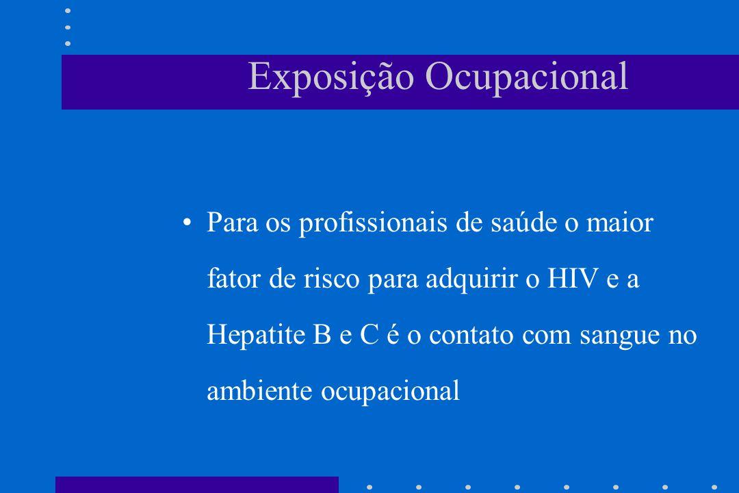 Exposição Ocupacional