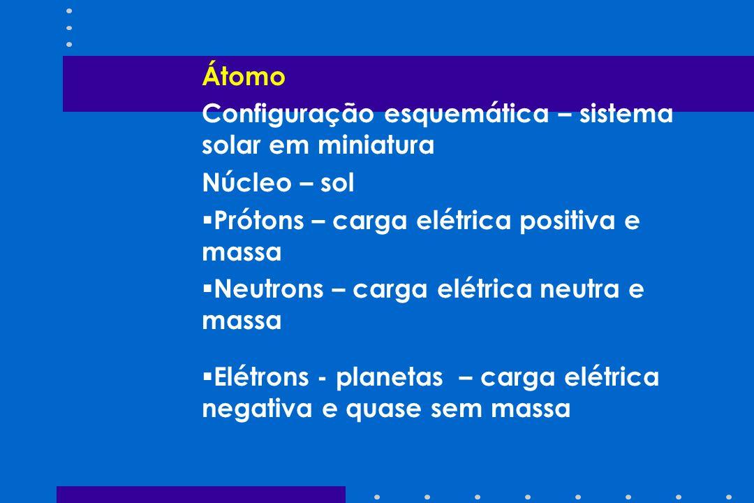 Átomo Configuração esquemática – sistema solar em miniatura. Núcleo – sol. Prótons – carga elétrica positiva e massa.