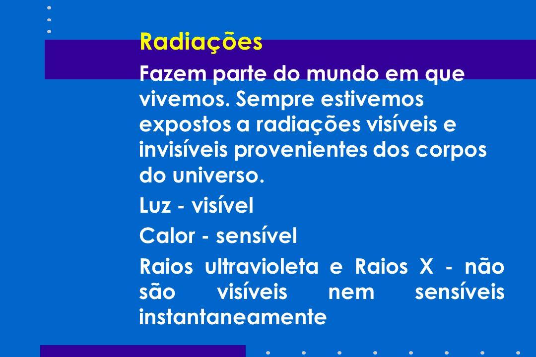 Radiações Fazem parte do mundo em que vivemos. Sempre estivemos expostos a radiações visíveis e invisíveis provenientes dos corpos do universo.