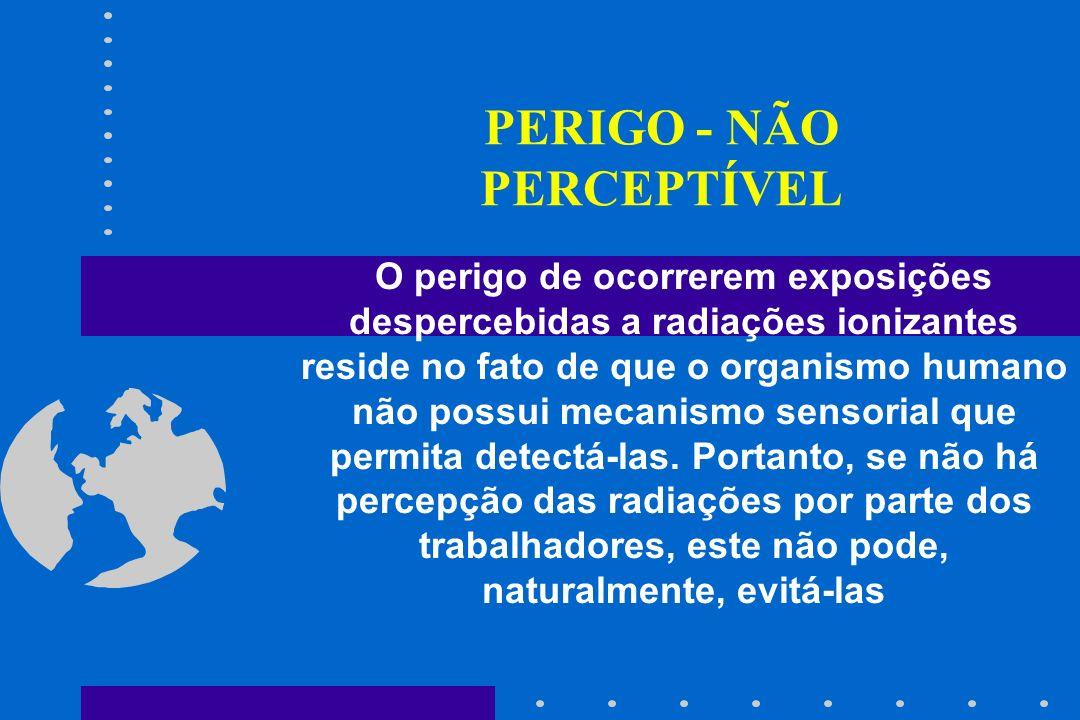 PERIGO - NÃO PERCEPTÍVEL
