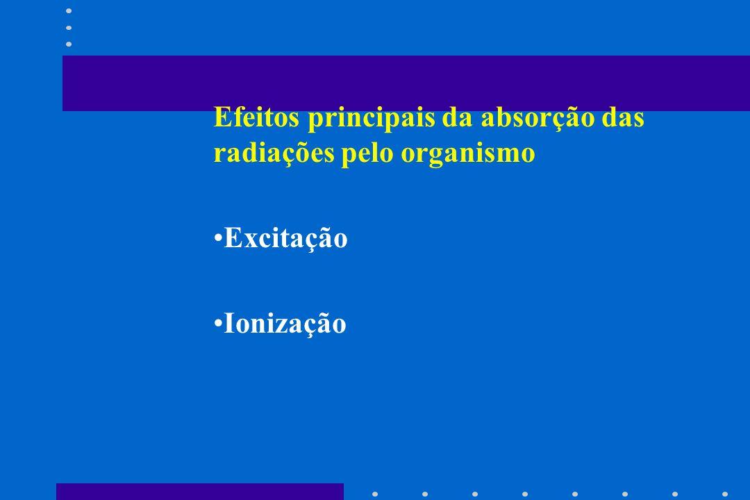 Efeitos principais da absorção das radiações pelo organismo