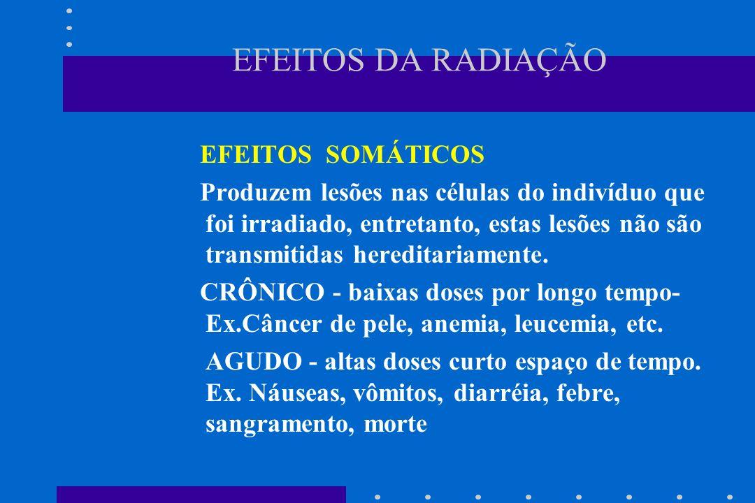 EFEITOS DA RADIAÇÃO EFEITOS SOMÁTICOS