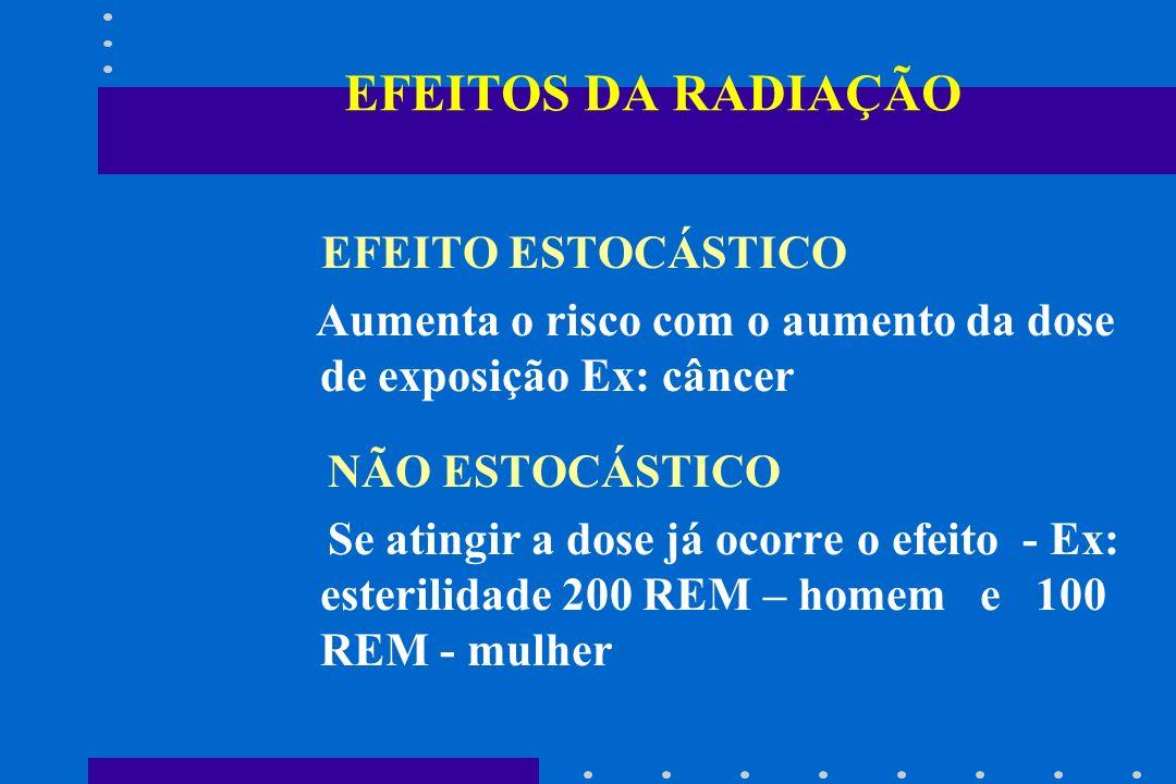 EFEITOS DA RADIAÇÃO EFEITO ESTOCÁSTICO. Aumenta o risco com o aumento da dose de exposição Ex: câncer.