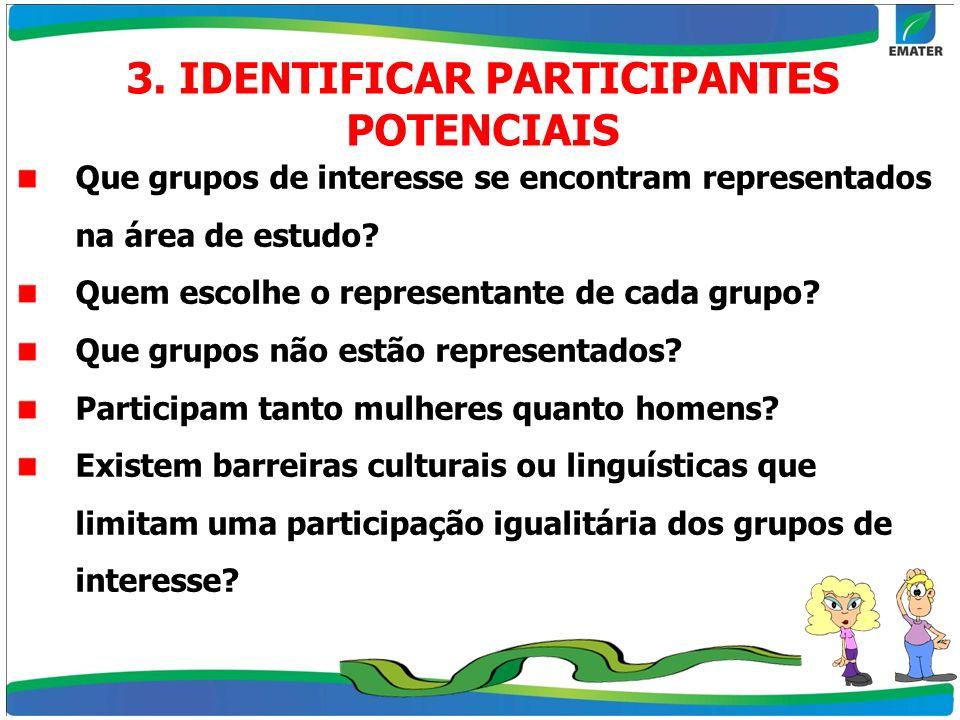 3. IDENTIFICAR PARTICIPANTES POTENCIAIS